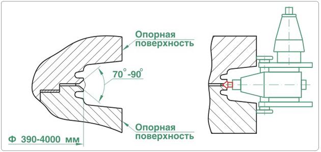 механизм для зачистки труб (схема)