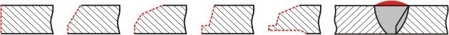 Вариант разделки торцев труб (схема)